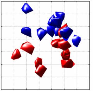 Rappresentazione grafica di profilo metabolico individuale